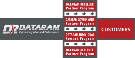 Dataram Partner Community Programs